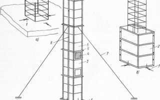 Опалубка фундамента, стен, колонн, перекрытий, балок