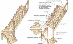 Семь интересных способов, как сделать лестницу более эффектной