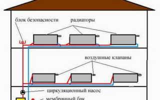 Система отопления двухэтажного дома — что выбрать