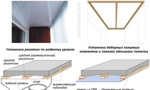 Потолок из стеновых МДФ или пластиковых панелей