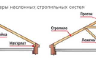 Конструктивные схемы наслонных стропильных систем