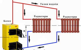 Гравитационная система отопления.