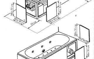 Установка санитарно-технических приборов: способы подключения