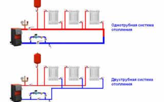 Вертикальные двухтрубные системы водяного отопления