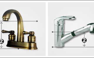 Что такое длина излива смесителя?