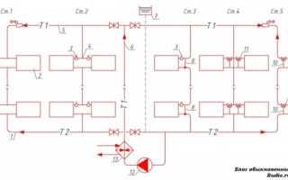 Схемы отопления, классификация.