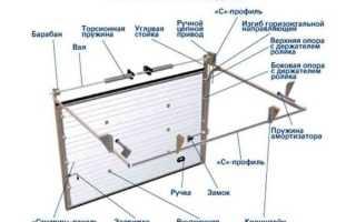 Установка подъёмных секционных ворот