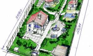 Планировка участка загородного дома
