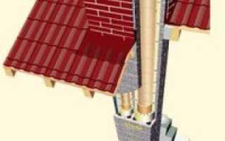 Какой ветровик необходимо поставить на дымовую трубу, чтобы улучшить тягу и защитить канал от осадков?