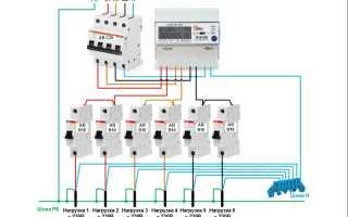 Схема распределительного щита 380 В и 220 В с подключением генератора