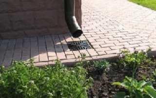 Отвод дождевой воды от дома
