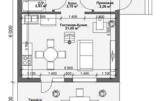 Таблицы и рекомендации для правильного расчета площади дома