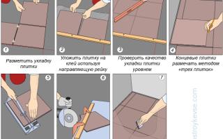 Как выполняется облицовка керамической плиткой поверхности пола?
