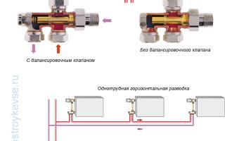 Узлы подключения радиаторов