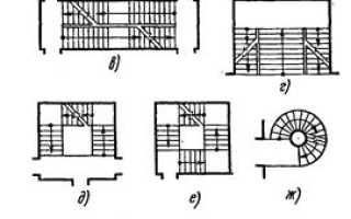 Виды лестничных конструкций