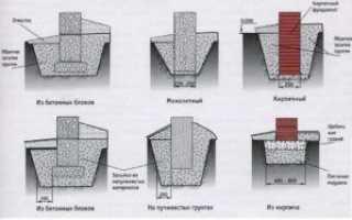 Бетонирование Т-образного фундамента