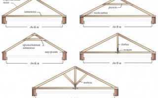 Трехшарнирная треугольная арка с подвеской или бабкой