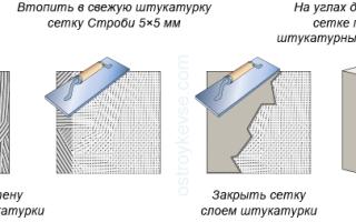 Меры, позволяющие обезопасить штукатурку или шпаклёвку стен от образования трещин