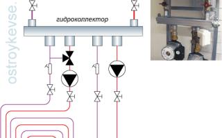 Схемы отопительных систем с одним котлом