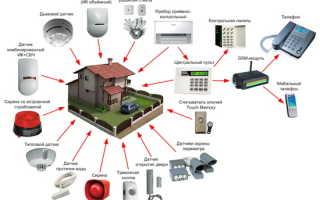 Установка систем видеонаблюдения: о правилах проектирования, монтажа и выборе камеры