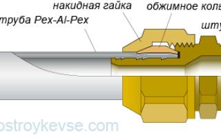 Соединение металлопластиковых труб компрессионными фитингами