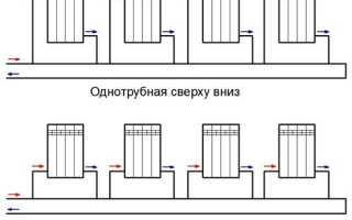 Горизонтальные двух- и однотрубные системы водяного отопления